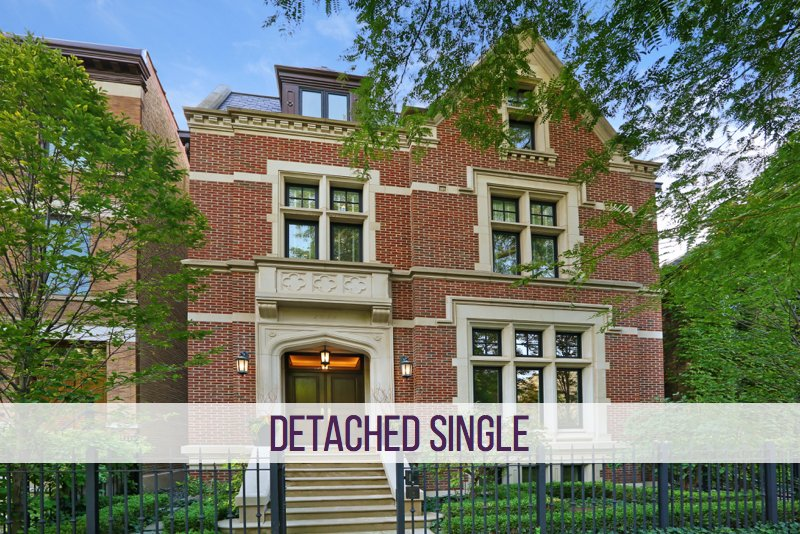 Detached Single Family Property Listings
